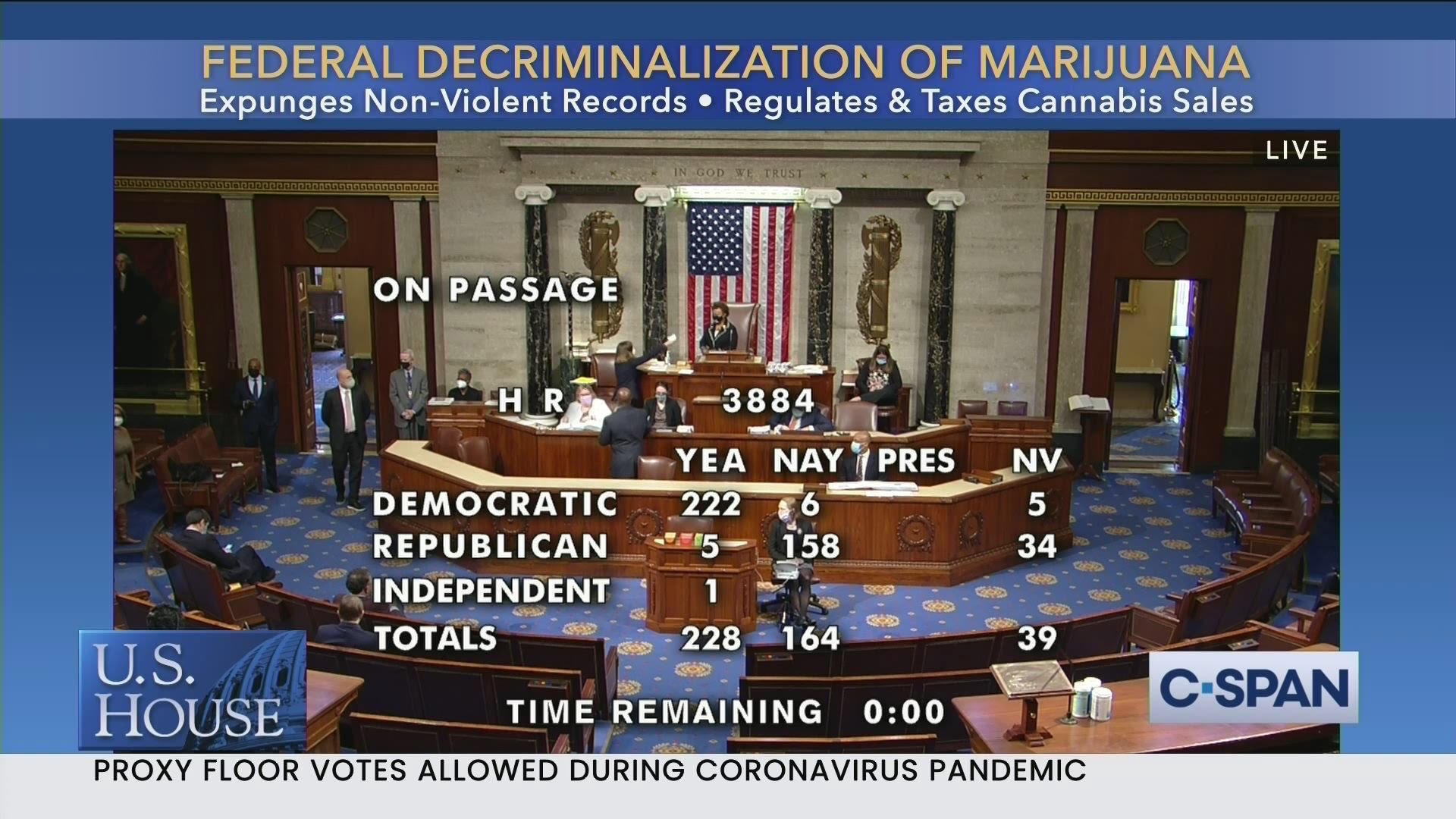 US House of Reps Passes MORE Act to End Marijuana Prohibition